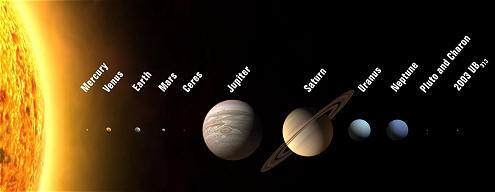 planeternes rækkefølge